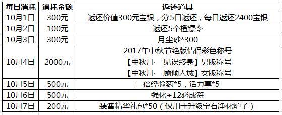 图片: QQ截图20170930144855.jpg