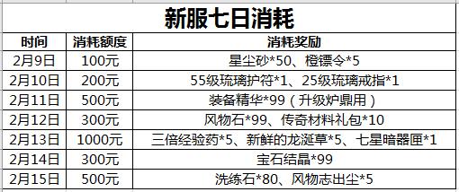 图片: QQ截图20180206103405.png